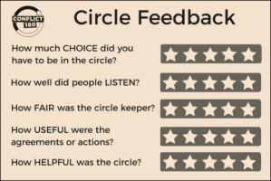 circle_satisfaction_sepia
