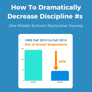 discipline-decreases-blog
