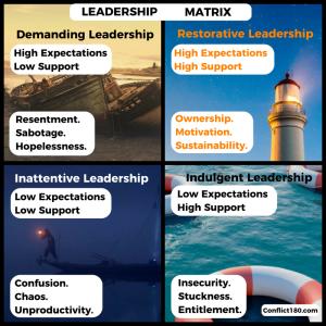 restorative-leadership-matrix
