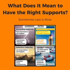 What Does It Mean to Have the Right Supports blog heading