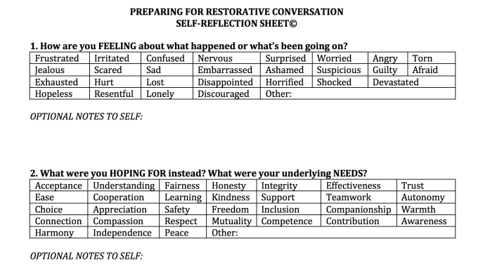 Restorative Self Reflection sheet picture