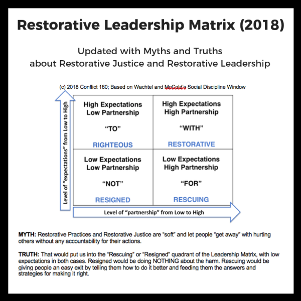 Restorative Leadership Matrix 2018