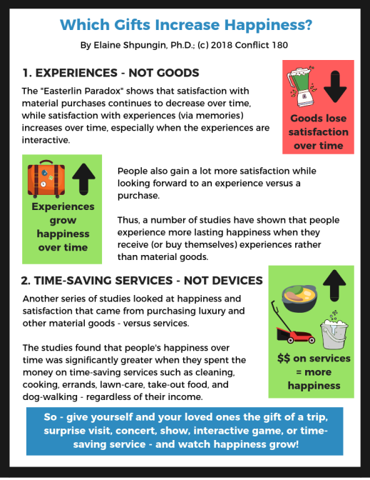 Which Gifts Increase Happiness_2018